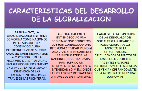 11caracteristicasdelaglobalizacion