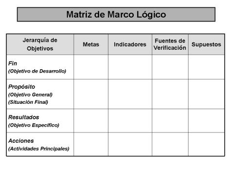 Marco_lógico